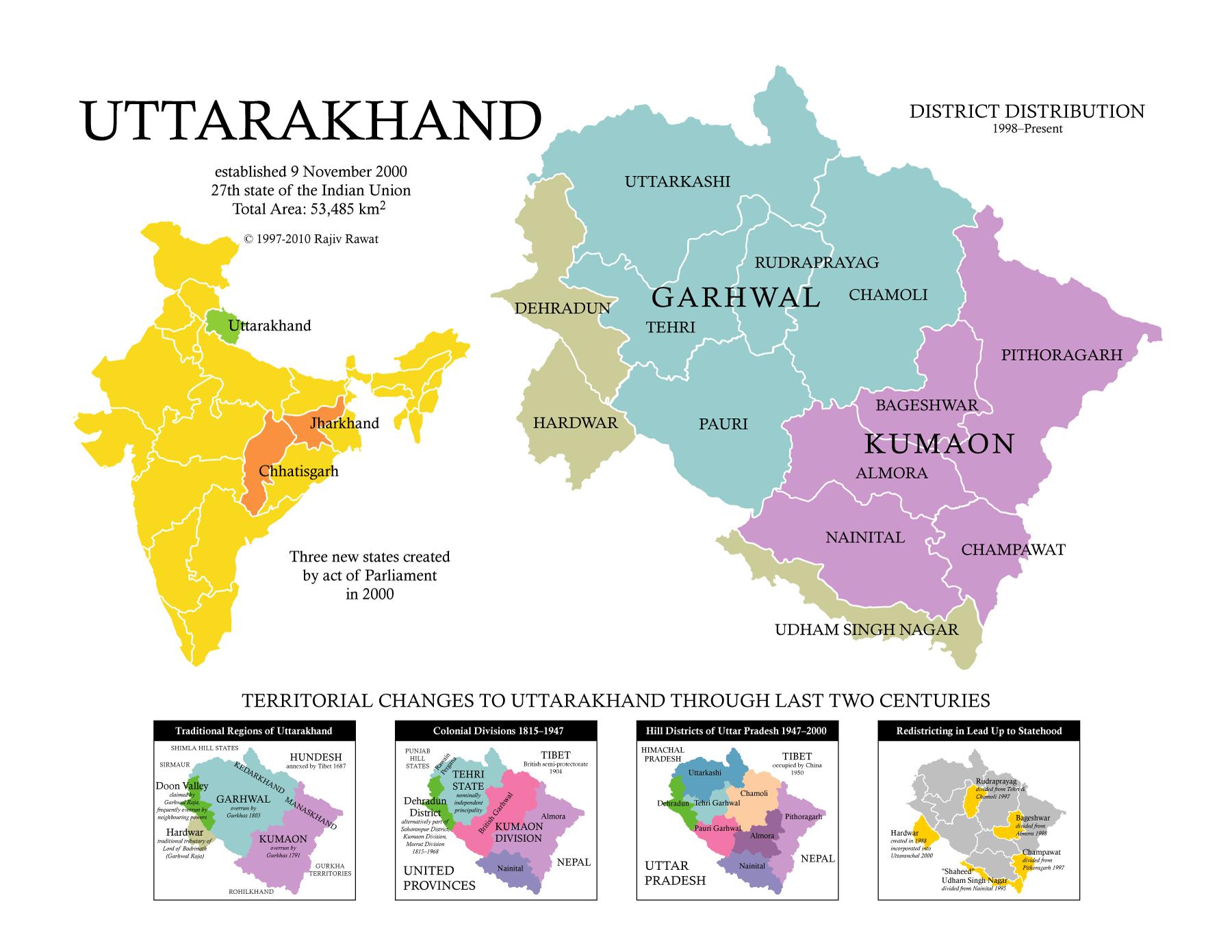 Overview of the Kumaon Region of Uttarakhand | Workshop Cases